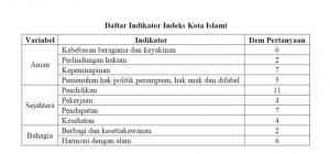 indeks 1
